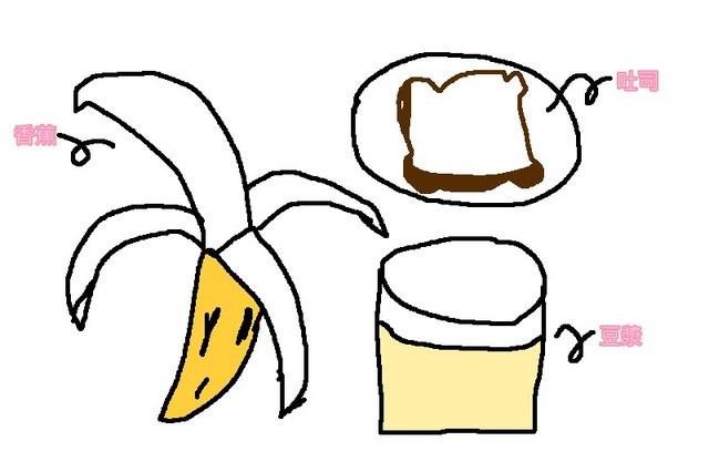 动漫 简笔画 卡通 漫画 手绘 头像 线稿 640_426