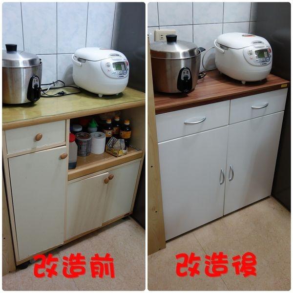 【佈置】特力屋購入~米蘭低甲醛鏡面收納櫃~廚房收納的精緻櫥櫃