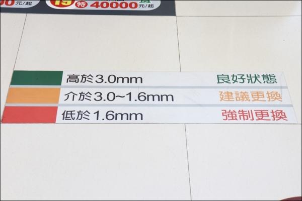 金弘笙汽車百貨 - 台北內湖店024.JPG
