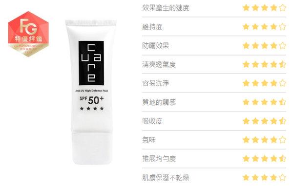 CureCare安炫曜 清爽高效防曬乳SPF50.jpg