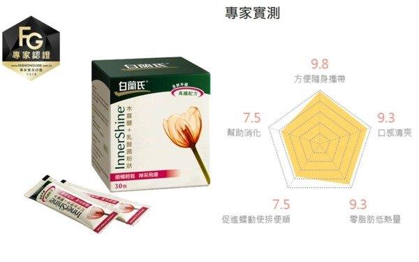 白蘭氏 木寡醣+乳酸菌粉狀1.jpg