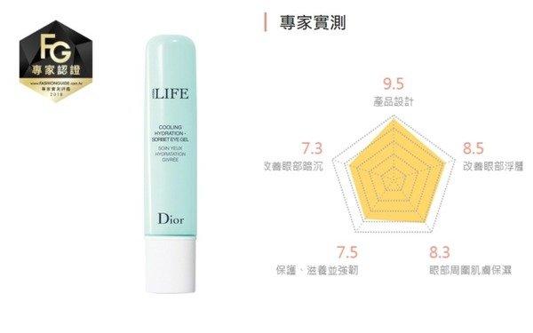 Dior 花植水漾眼凝霜1.jpg