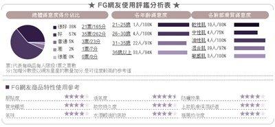 BIOTHERM碧兒泉 - 活泉保濕 水CC防護隔離乳SPF50 PA++.jpg