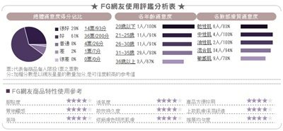 THE FACE SHOP菲詩小舖 - 誘惑-亮白鎂光燈校膚CC霜SPF30 PA+.jpg
