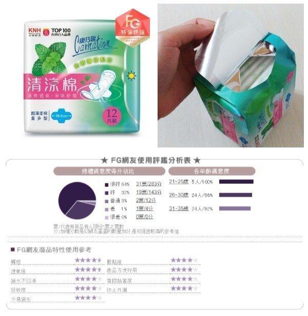 Carnation康乃馨清涼棉量多型255cm.jpg