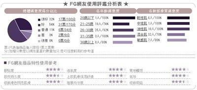 1028 - 全效美白CC精華霜 SPF50 PA+++.jpg