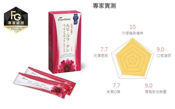 白蘭氏 紅膠原青春凍1.jpg