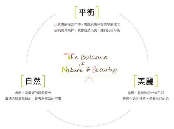 (文末贈獎)台灣在地好品牌,天然萃取的「香蕉花」|【PureArt淨萃雅藝】BANANIA ─ 亮妍淨白系列
