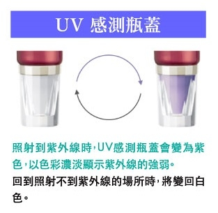 UV感測瓶蓋