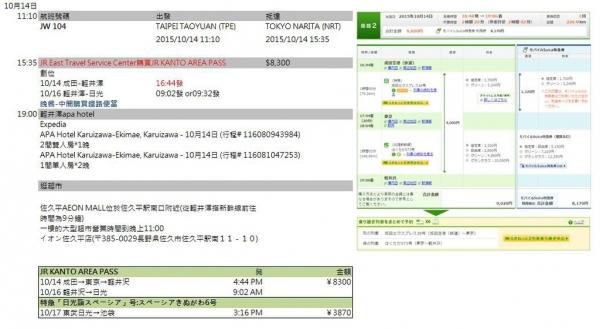 [日本 關東] 2015東京近郊之旅: 輕井澤-日光-川越-巢鴨 六日遊行程大公開