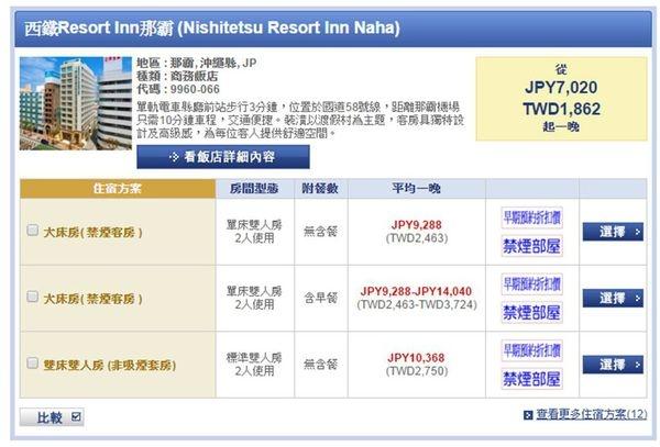 [日本 沖繩] 2015秋遊沖繩 那霸市區飯店-西鐵Resort INN那霸→訂房網站:JTO