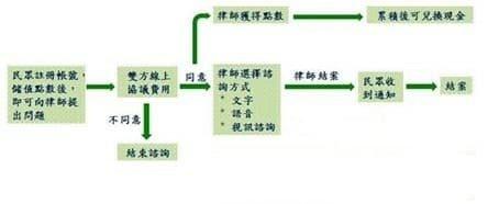 法可夢Fightmen APP (1).jpg