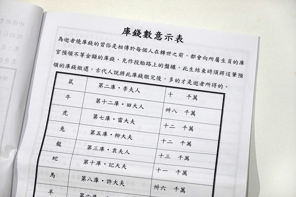 親人過世後事處理流程,籌辦喪禮、告別式禁忌 (2).JPG