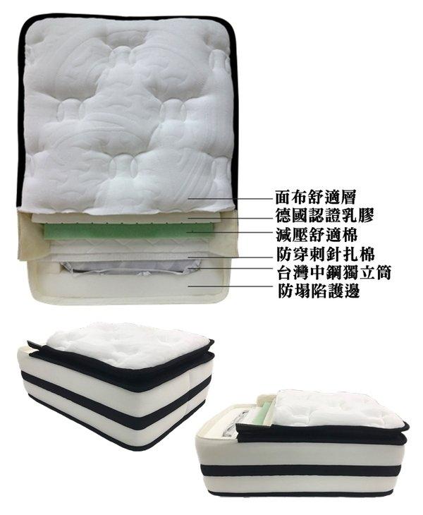 台中床墊工廠直營,台中獨立筒床墊,大里八鐘頭展示工廠 (8).jpg