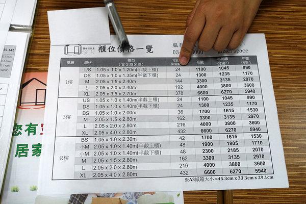 中壢迷你倉-優舍迷你倉,大桃園迷你倉推薦 (43).jpg
