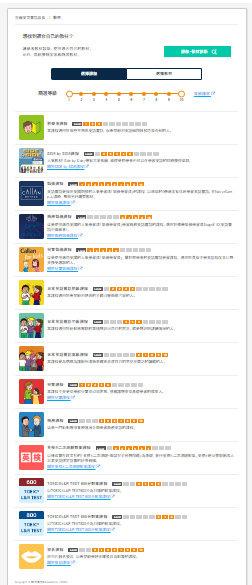 native camp心得感想、註冊教學,便宜線上英文 (5A3).jpg