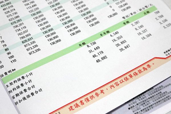 保費繳不出來怎麼辦,保單解約、保單貸款哪種划算 (2).JPG