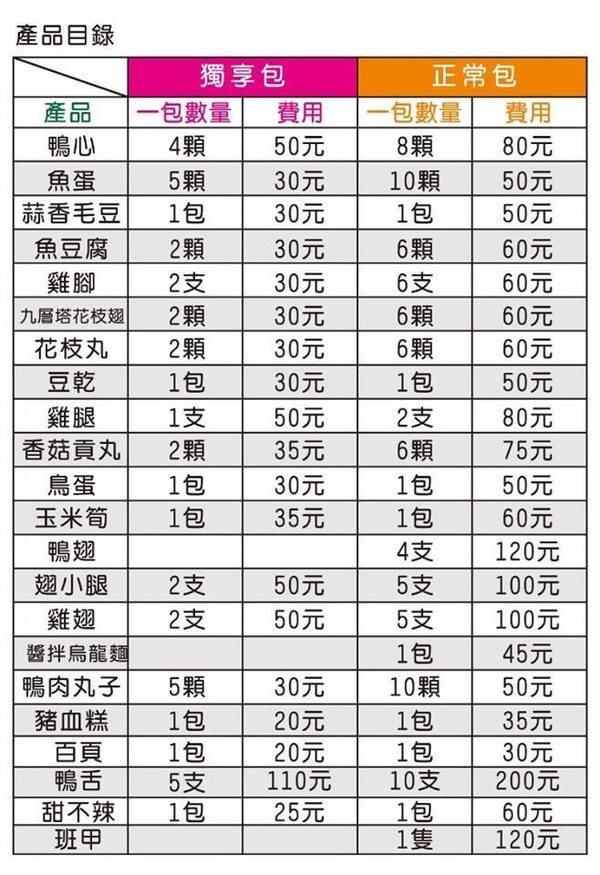 中庸之道滷食本鋪 (6).jpg