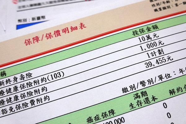 保費繳不出來怎麼辦,保單解約、保單貸款哪種划算 (8).JPG