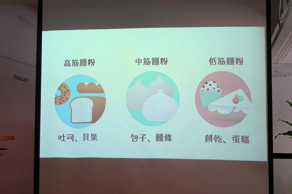 哈肯舖淨生吐司、桑葚優格吐司,嚴選好食材使用聯華潔淨認證麵粉 (21).jpg