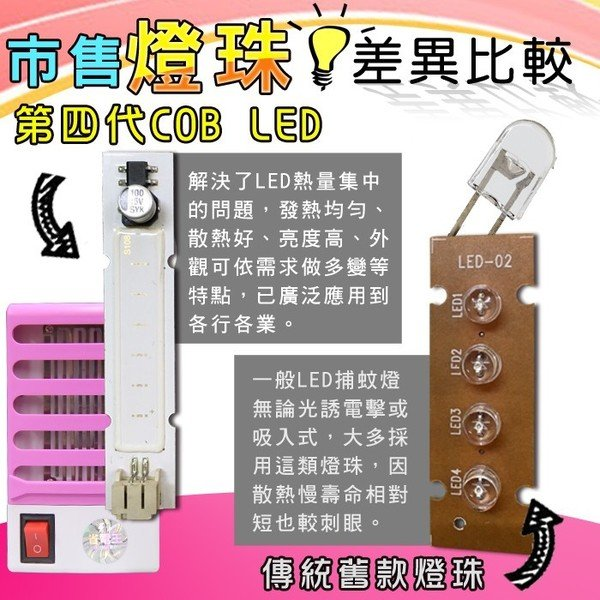省電王 二代LED捕蚊燈 S108 (14).jpg