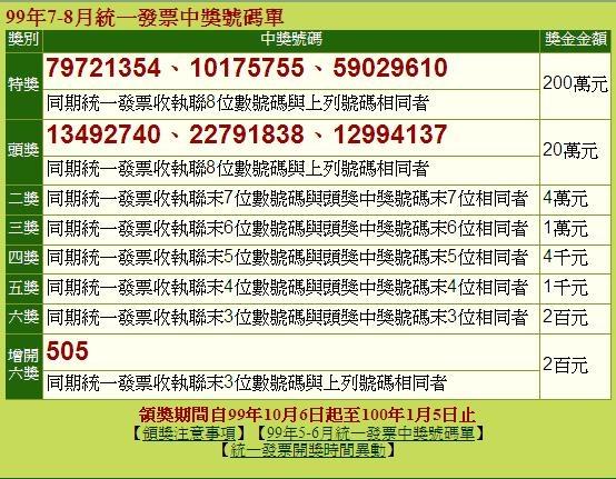 財政部最新99年7 8月統一發票中獎號碼與對獎前一定要做的事