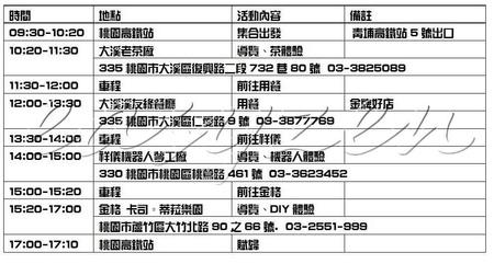 ♥Vacation♥桃園觀光工廠吃喝玩樂-Part1 大溪老茶廠&溪友緣餐廳