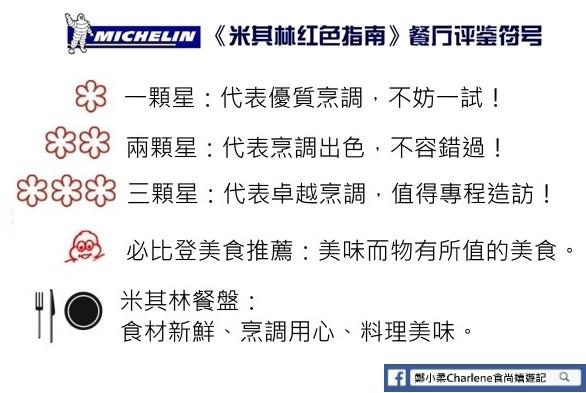 【美食】2018台北米其林指南三月出刊,相關評鑑標準與符號代表!
