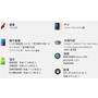 Xperia Z1超級粉絲日 Sony Xperia Z1 智慧型手機 Sony 最強王者誕生~~~