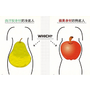 【健康瘦身】冷瘦身vs熱瘦身    看清體質正確擊退肥胖
