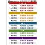 2015.12.04直播文字稿-卜卦占星下周運勢分析