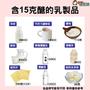 「低醣飲食簡易圖表」乳製品也有醣類