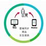 (食品安全新知)一指掌握自己吃的安全 iQC商品安全資訊網